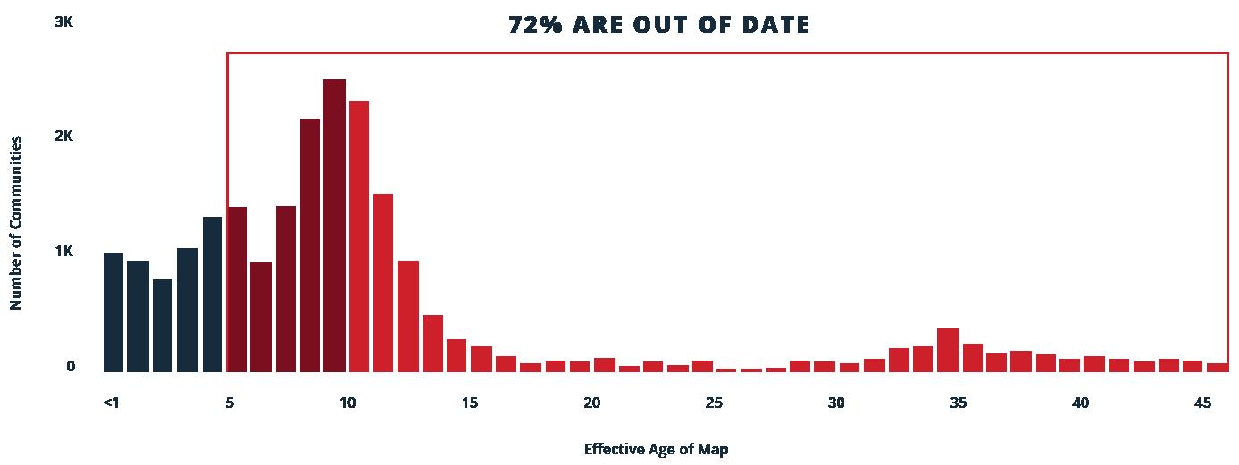 72% Outdated FEMA Flood Maps bar graph